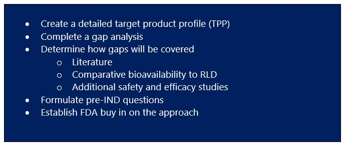 mms holdings •	Create a detailed target product profile (TPP) •	Complete a gap analysis •	Determine how gaps will be covered o	Literature o	Comparative bioavailability to RLD o	Additional safety and efficacy studies •	Formulate pre-IND questions •	Establish FDA buy in on the approach