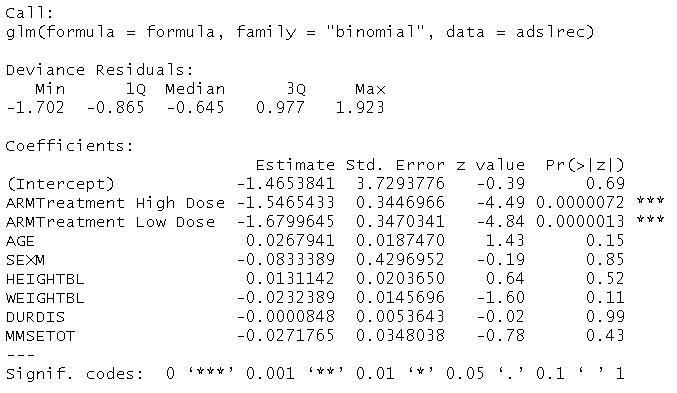 Statistical models image